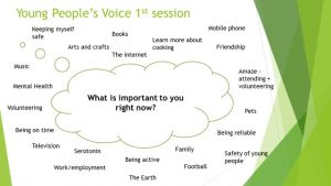 page from presentation about young people's priorities
